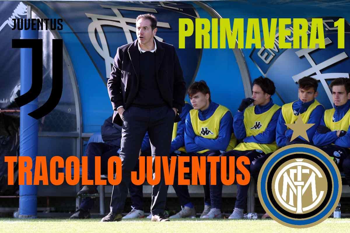 Juventus Primavera Inter