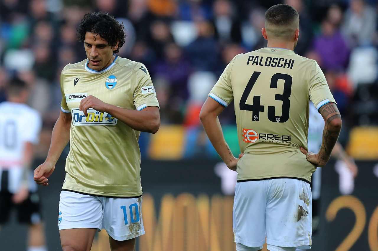 Calciomercato Spal Floccari Paloschi Serie B